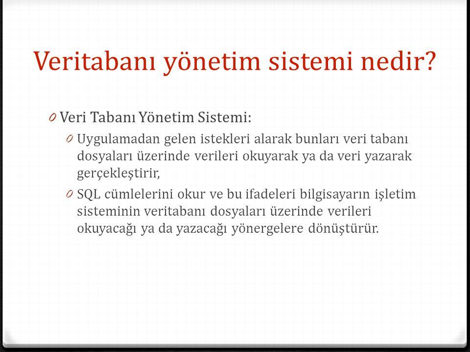 Veritabanı yönetim sistemi nedir? 0 Veri Tabanı Yönetim Sistemi: 0 Uygulamadan gelen istekleri alarak bunları veri tabanı dosyaları üzerinde verileri