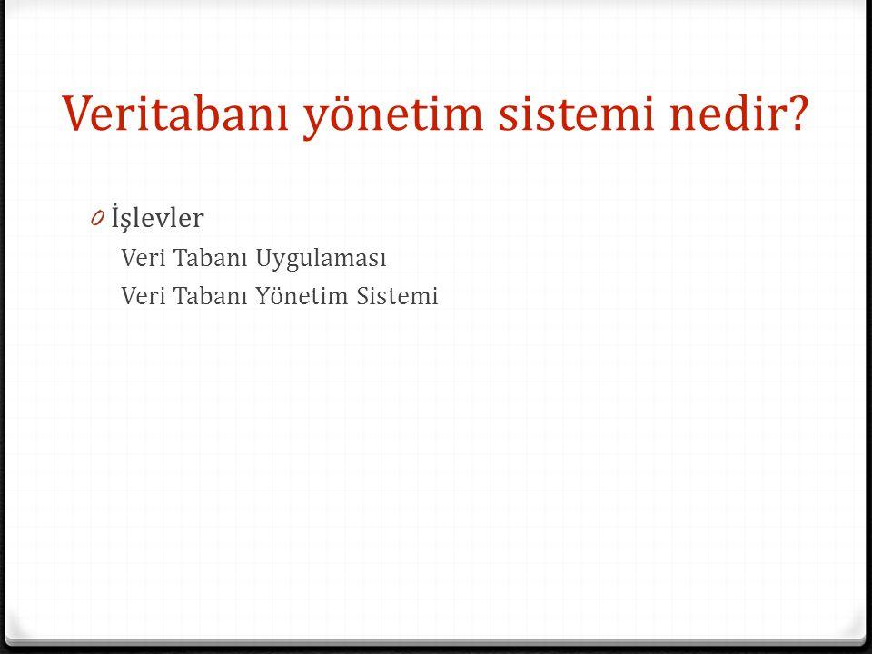 Veritabanı yönetim sistemi nedir? 0 İşlevler Veri Tabanı Uygulaması Veri Tabanı Yönetim Sistemi