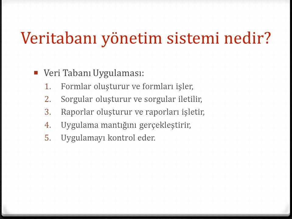 Veritabanı yönetim sistemi nedir?  Veri Tabanı Uygulaması: 1. Formlar oluşturur ve formları işler, 2. Sorgular oluşturur ve sorgular iletilir, 3. Rap