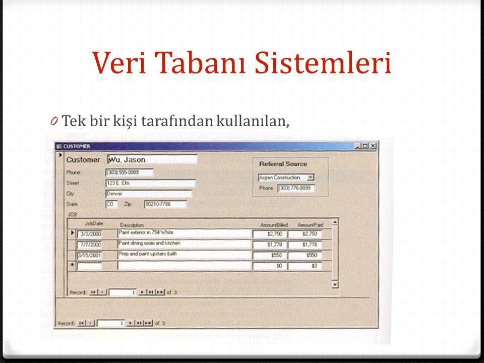 Veri Tabanı Sistemleri 0 Tek bir kişi tarafından kullanılan,