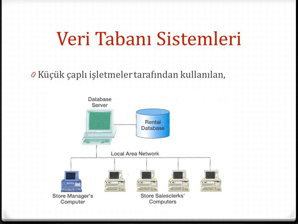 Veri Tabanı Sistemleri 0 Küçük çaplı işletmeler tarafından kullanılan,