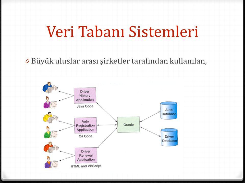 Veri Tabanı Sistemleri 0 Büyük uluslar arası şirketler tarafından kullanılan,