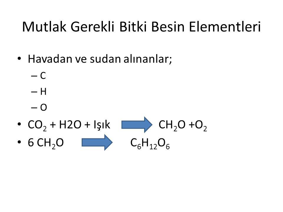 Mutlak Gerekli Bitki Besin Elementleri Havadan ve sudan alınanlar; – C – H – O CO 2 + H2O + Işık CH 2 O +O 2 6 CH 2 O C 6 H 12 O 6