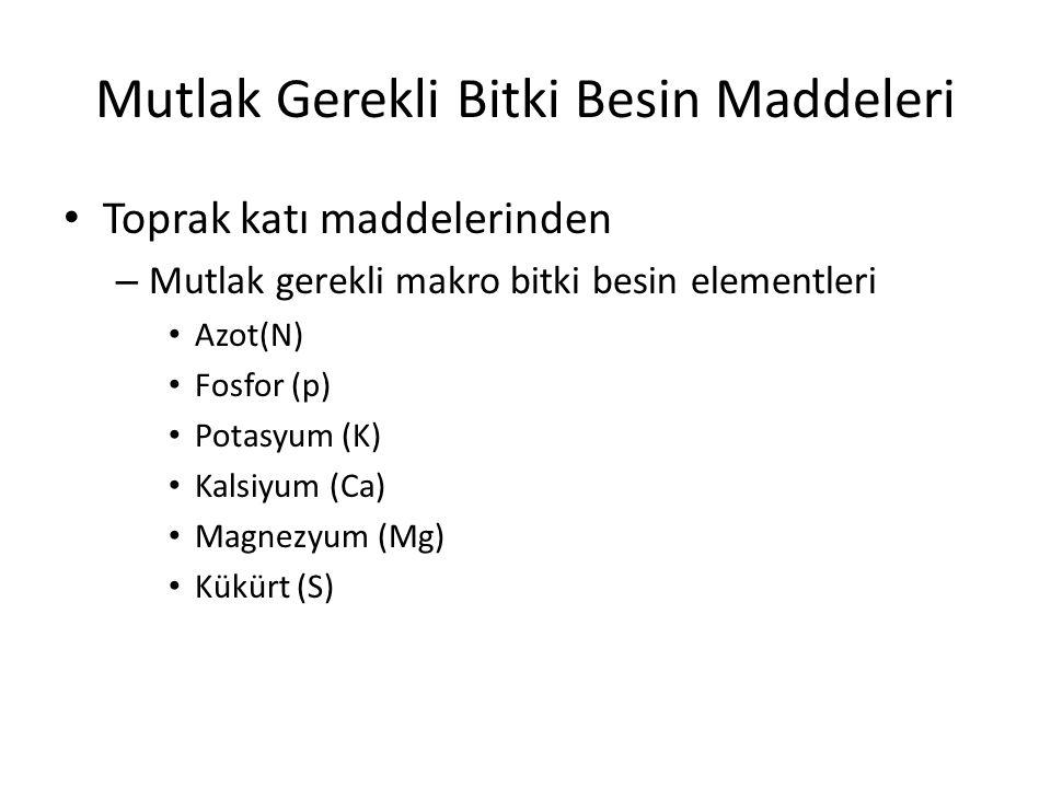 Mutlak Gerekli Bitki Besin Maddeleri Mutlak gerekli mikro bitki besin elementleri Demir (Fe) Mangan (Mn) Bakır (Cu) Çinko (Zn) Molibden (Mo) Bor (B) Klor (Cl)