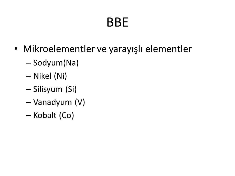 BBE Mikroelementler ve yarayışlı elementler – Sodyum(Na) – Nikel (Ni) – Silisyum (Si) – Vanadyum (V) – Kobalt (Co)