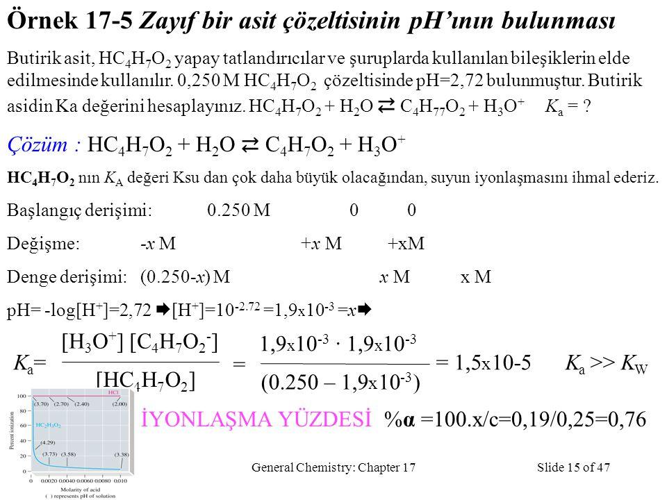 General Chemistry: Chapter 17Slide 15 of 47 Örnek 17-5 Zayıf bir asit çözeltisinin pH'ının bulunması Butirik asit, HC 4 H 7 O 2 yapay tatlandırıcılar