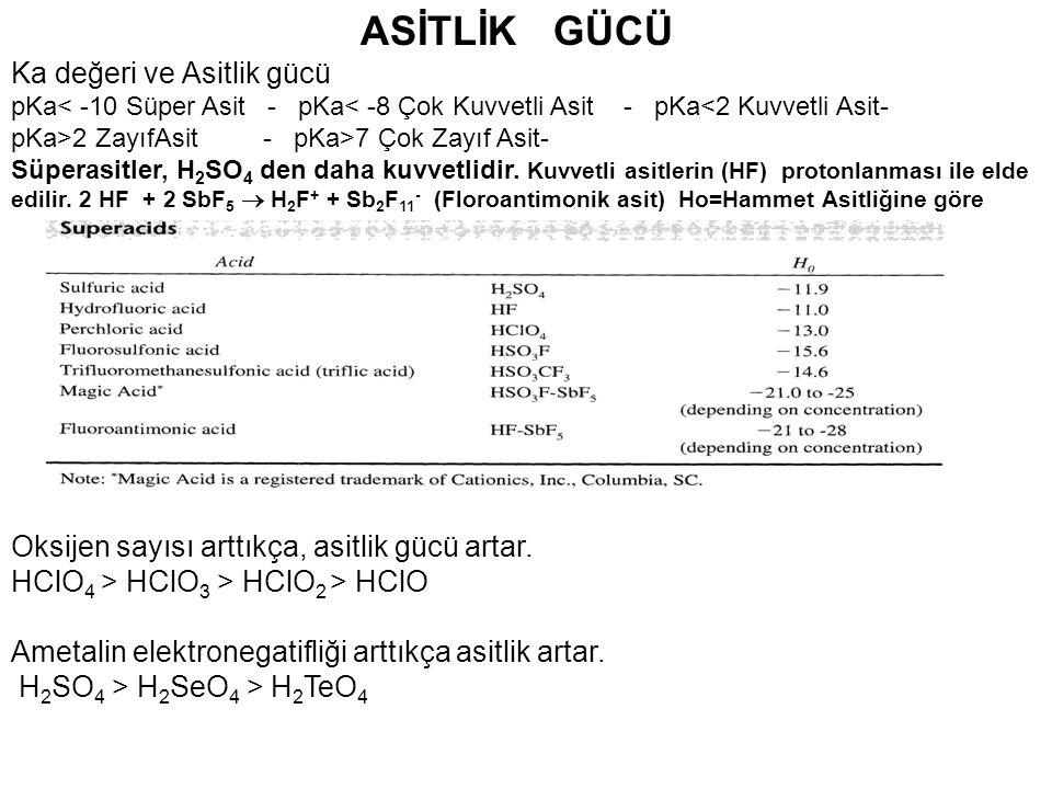 ASİTLİK GÜCÜ Ka değeri ve Asitlik gücü pKa< -10 Süper Asit - pKa< -8 Çok Kuvvetli Asit - pKa<2 Kuvvetli Asit- pKa>2 ZayıfAsit - pKa>7 Çok Zayıf Asit-