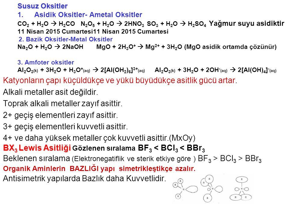 Susuz Oksitler 1.Asidik Oksitler- Ametal Oksitler CO 2 + H 2 O  H 2 CO N 2 O 5 + H 2 O  2HNO 3 SO 3 + H 2 O  H 2 SO 4 Yağmur suyu asidiktir 11 Nisa