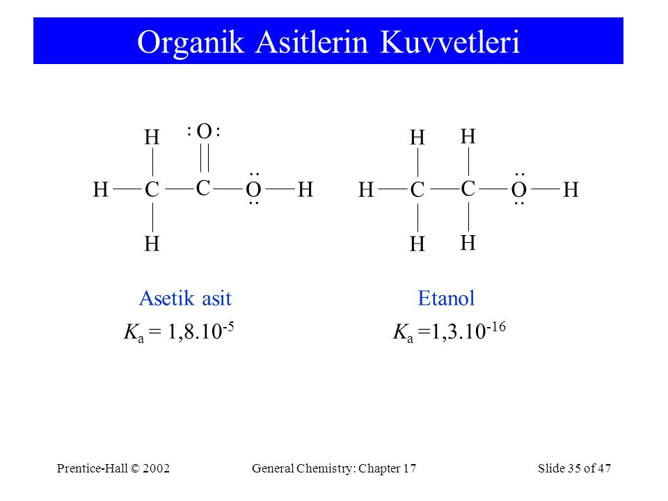 Prentice-Hall © 2002General Chemistry: Chapter 17Slide 35 of 47 Organik Asitlerin Kuvvetleri C O C O HH ·· H H O C HH H H C H H K a = 1,8.10 -5 K a =1