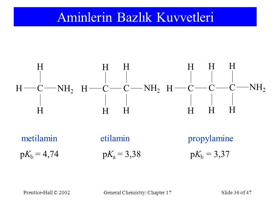 Prentice-Hall © 2002General Chemistry: Chapter 17Slide 36 of 47 Aminlerin Bazlık Kuvvetleri C H H H C H H C H H H C H H C H H H C H H pK b = 4,74pK a