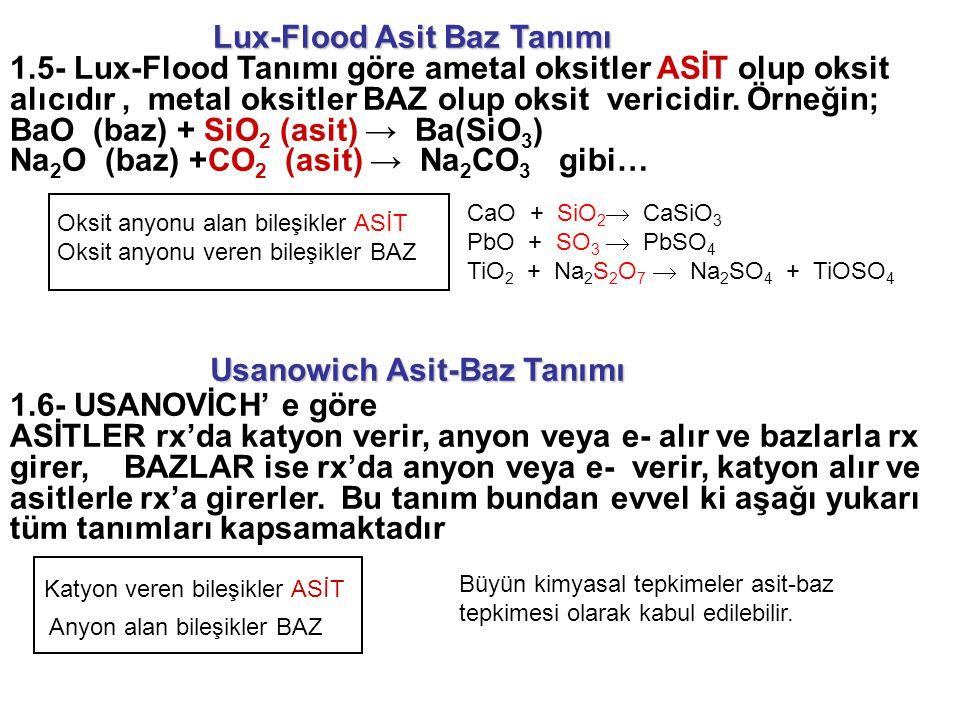 CaO + SiO 2  CaSiO 3 PbO + SO 3  PbSO 4 TiO 2 + Na 2 S 2 O 7  Na 2 SO 4 + TiOSO 4 Usanowich Asit-Baz Tanımı Katyon veren bileşikler ASİT Anyon alan