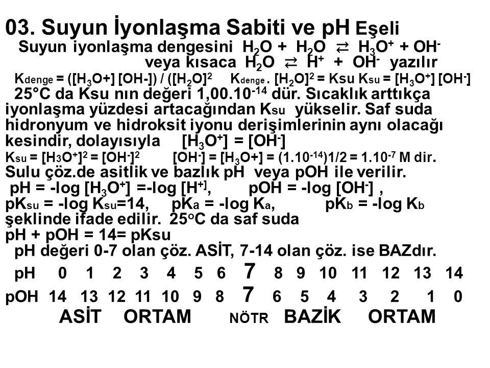 03. Suyun İyonlaşma Sabiti ve pH Eşeli Suyun iyonlaşma dengesini H 2 O + H 2 O ⇄ H 3 O + + OH - veya kısaca H 2 O ⇄ H + + OH - yazılır K denge = ([H 3