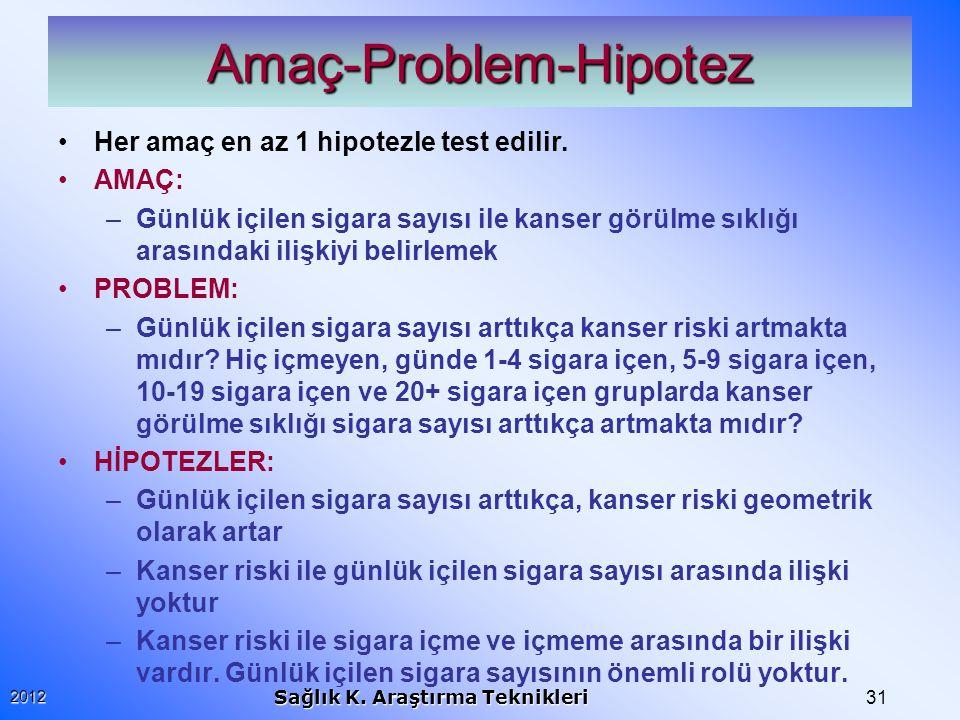 312012 Sağlık K. Araştırma Teknikleri Amaç-Problem-Hipotez Her amaç en az 1 hipotezle test edilir. AMAÇ: –Günlük içilen sigara sayısı ile kanser görül