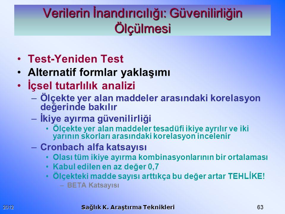 632012 Sağlık K. Araştırma Teknikleri Verilerin İnandırıcılığı: Güvenilirliğin Ölçülmesi Test-Yeniden Test Alternatif formlar yaklaşımı İçsel tutarlıl