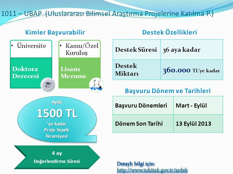 1011 – UBAP (Uluslararası Bilimsel Araştırma Projelerine Katılma P.) Destek Süresi36 aya kadar Destek Miktarı 360.000 TL'ye kadar Başvuru DönemleriMar
