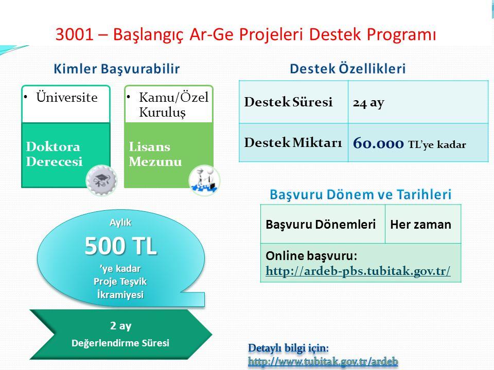 3001 – Başlangıç Ar-Ge Projeleri Destek Programı Destek Süresi24 ay Destek Miktarı 60.000 TL'ye kadar Başvuru DönemleriHer zaman Online başvuru: http: