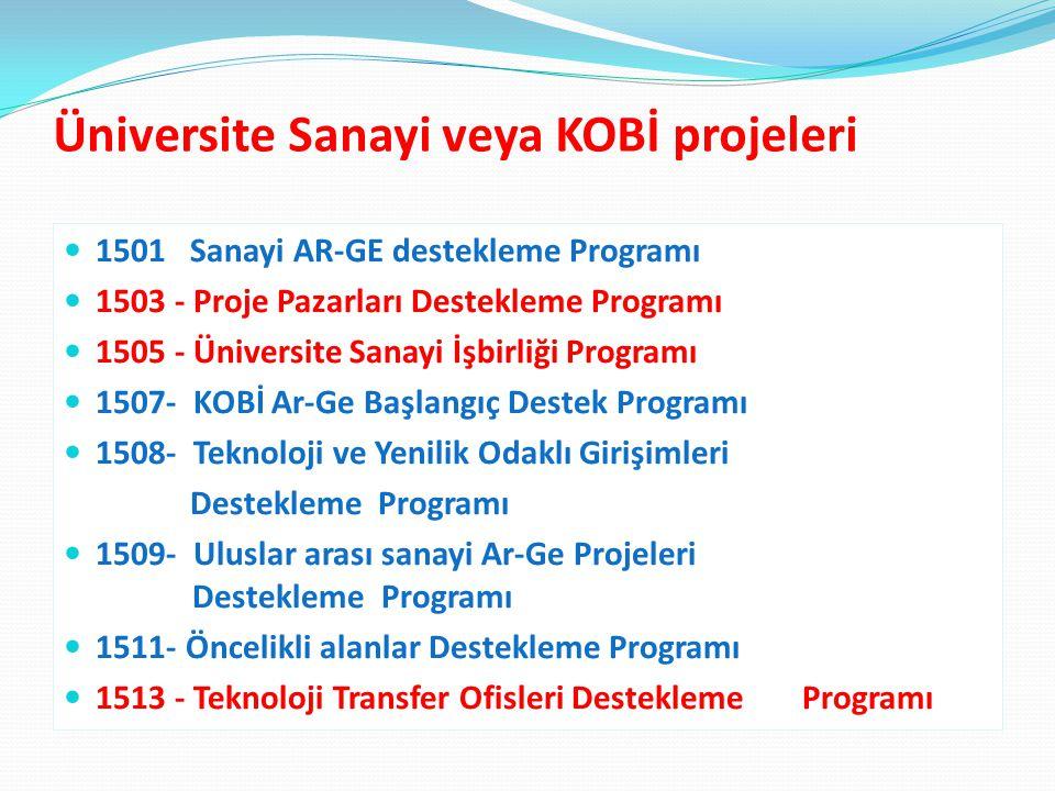 1501 Sanayi AR-GE destekleme Programı 1503 - Proje Pazarları Destekleme Programı 1505 - Üniversite Sanayi İşbirliği Programı 1507- KOBİ Ar-Ge Başlangı