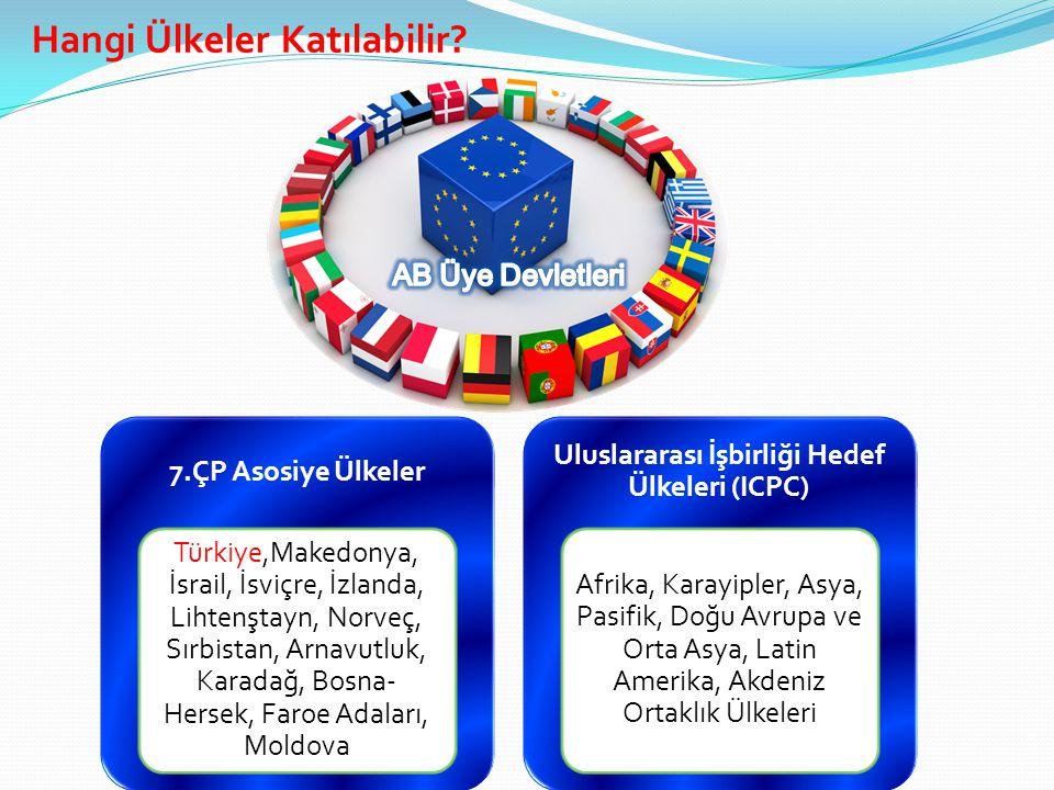 7.ÇP Asosiye Ülkeler Türkiye,Makedonya, İsrail, İsviçre, İzlanda, Lihtenştayn, Norveç, Sırbistan, Arnavutluk, Karadağ, Bosna- Hersek, Faroe Adaları, M