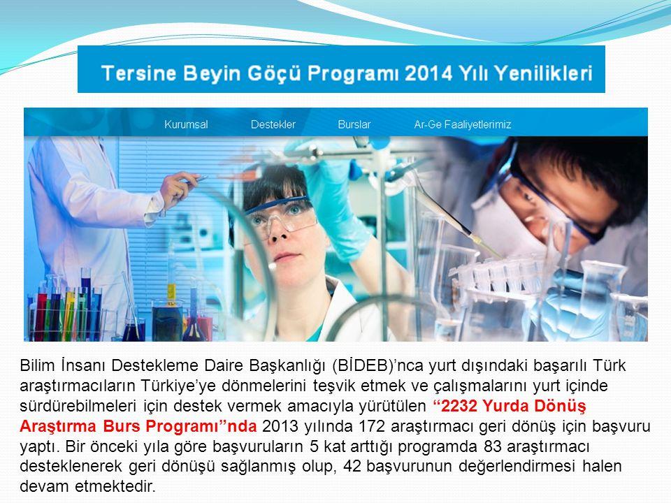 Bilim İnsanı Destekleme Daire Başkanlığı (BİDEB)'nca yurt dışındaki başarılı Türk araştırmacıların Türkiye'ye dönmelerini teşvik etmek ve çalışmaların