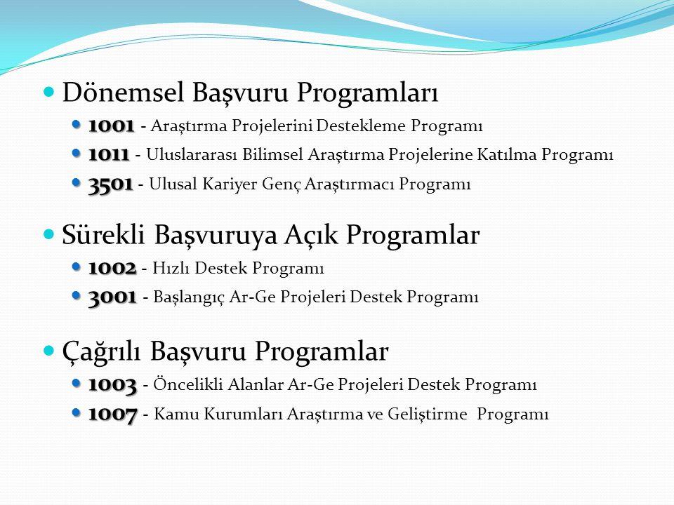 Dönemsel Başvuru Programları 1001 1001 - Araştırma Projelerini Destekleme Programı 1011 1011 - Uluslararası Bilimsel Araştırma Projelerine Katılma Pro