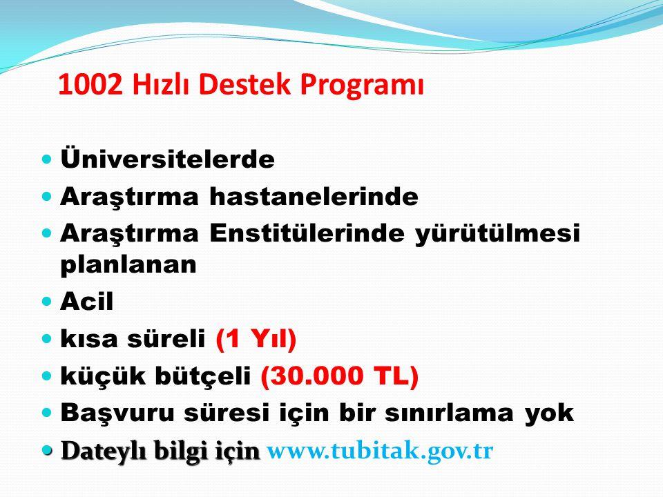 1002 Hızlı Destek Programı Üniversitelerde Araştırma hastanelerinde Araştırma Enstitülerinde yürütülmesi planlanan Acil kısa süreli (1 Yıl) küçük bütç
