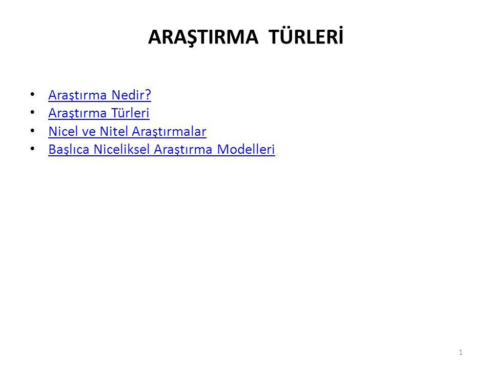 Betimsel Tarama Modeli Bir konudaki mevcut durumu araştırmak ve belirlemektir.