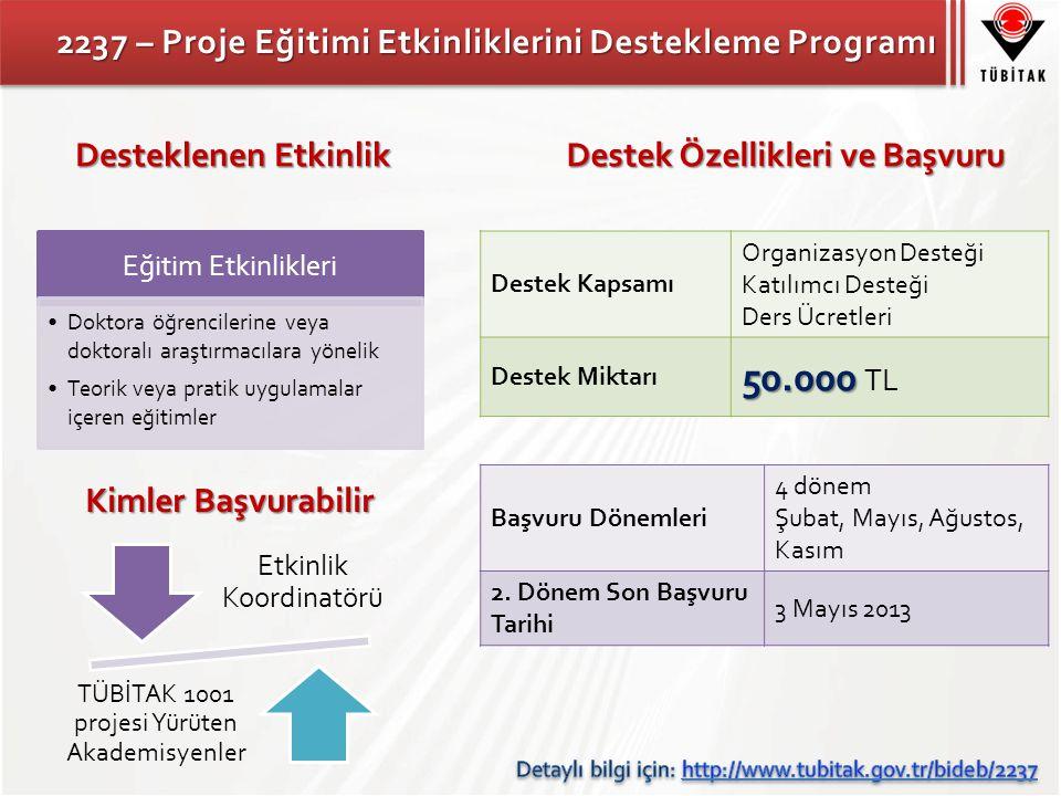 2237 – Proje Eğitimi Etkinliklerini Destekleme Programı Destek Kapsamı Organizasyon Desteği Katılımcı Desteği Ders Ücretleri Destek Miktarı 50.000 50.