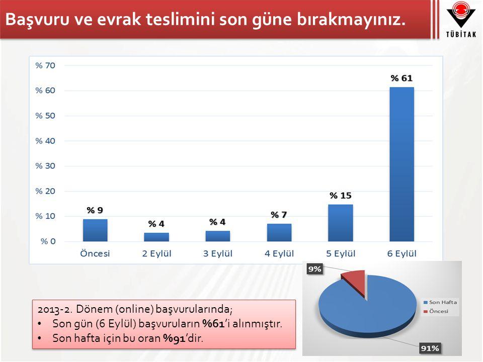 Başvuru ve evrak teslimini son güne bırakmayınız. 2013-2. Dönem (online) başvurularında; Son gün (6 Eylül) başvuruların %61'i alınmıştır. Son hafta iç