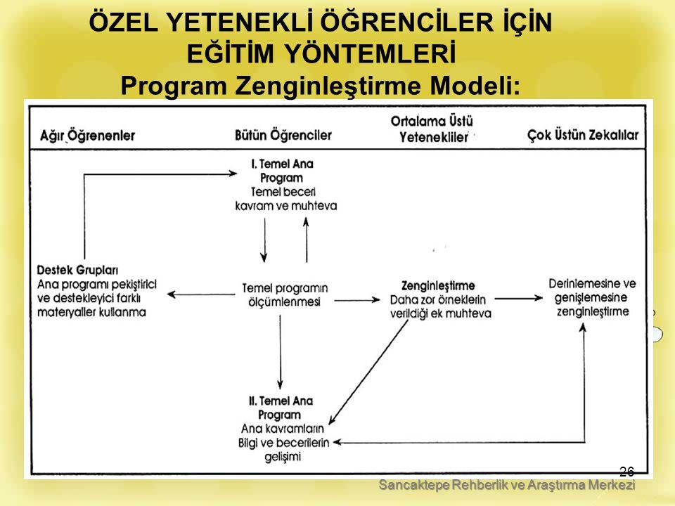 ÖZEL YETENEKLİ ÖĞRENCİLER İÇİN EĞİTİM YÖNTEMLERİ Program Zenginleştirme Modeli: 26 Sancaktepe Rehberlik ve Araştırma Merkezi