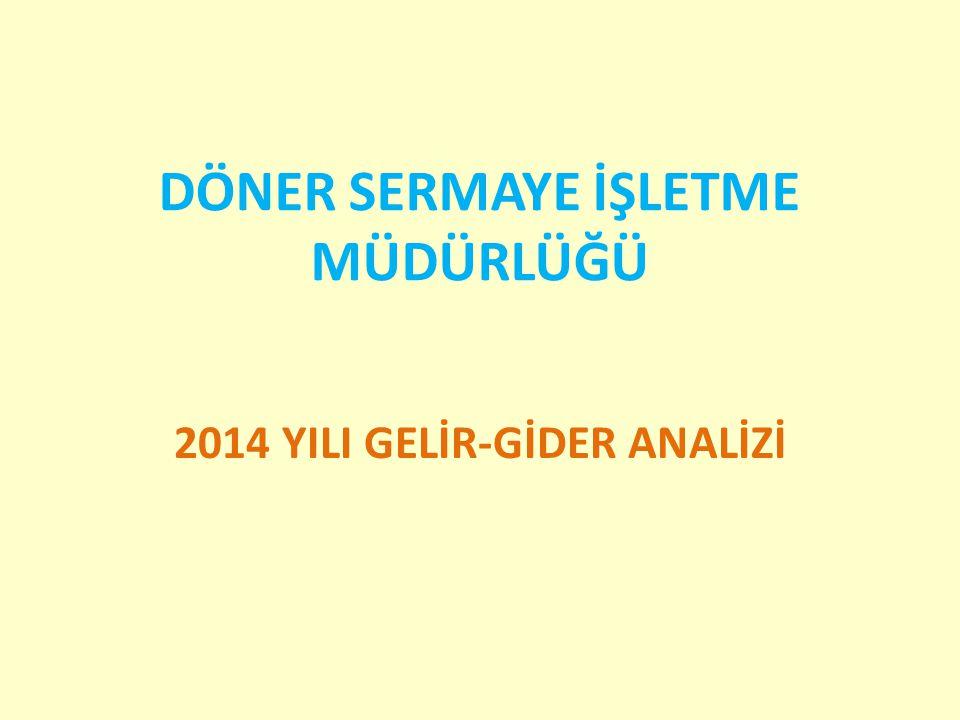 KONSOLİDE GİDERLER