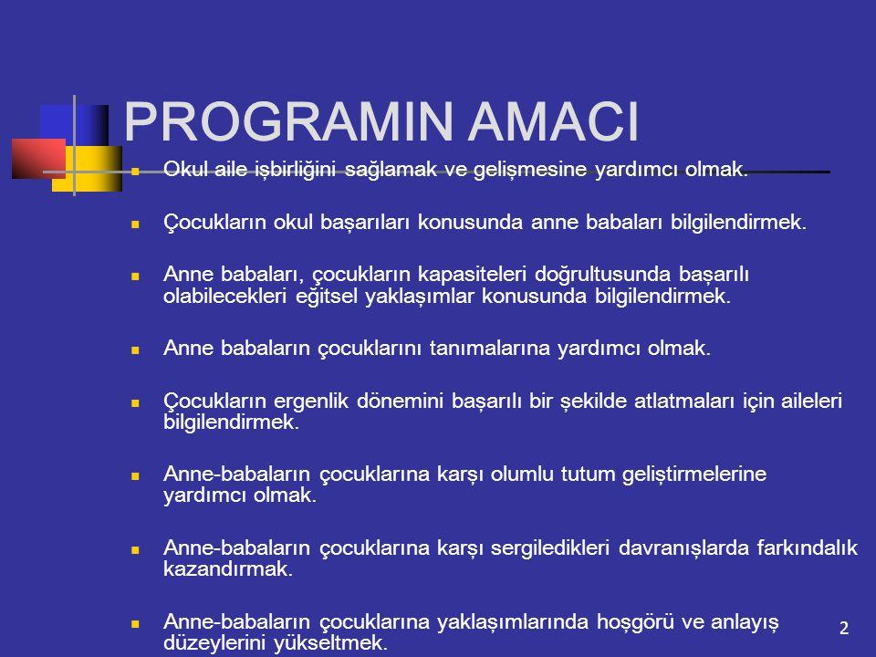 2 PROGRAMIN AMACI Okul aile işbirliğini sağlamak ve gelişmesine yardımcı olmak. Çocukların okul başarıları konusunda anne babaları bilgilendirmek. Ann