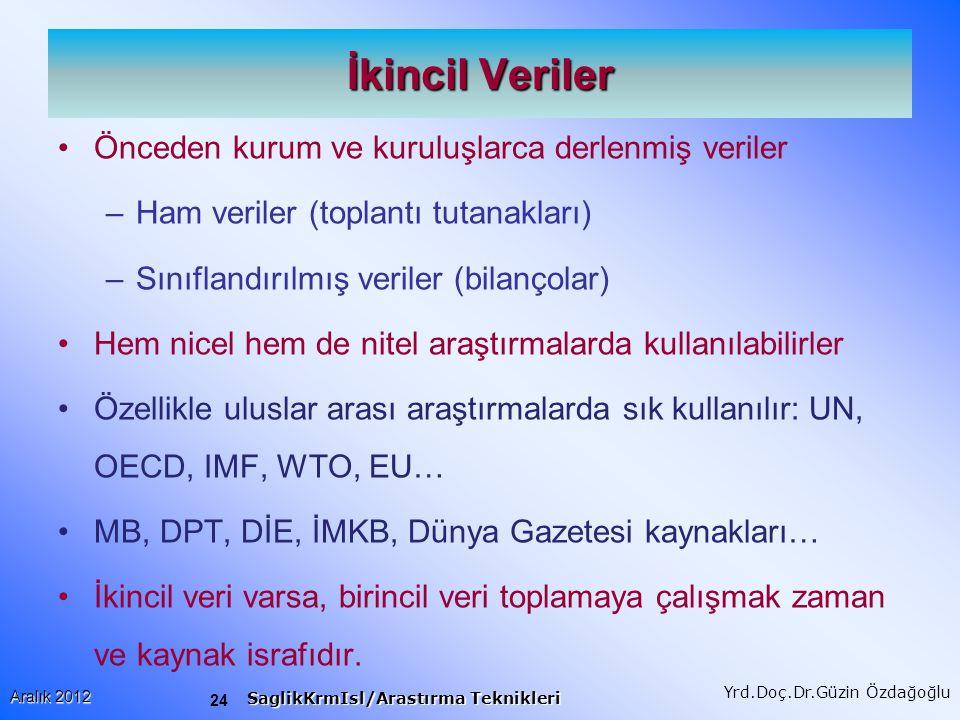 24 Aralık 2012 SaglikKrmIsl/Arastırma Teknikleri Yrd.Doç.Dr.Güzin Özdağoğlu İkincil Veriler Önceden kurum ve kuruluşlarca derlenmiş veriler –Ham veriler (toplantı tutanakları) –Sınıflandırılmış veriler (bilançolar) Hem nicel hem de nitel araştırmalarda kullanılabilirler Özellikle uluslar arası araştırmalarda sık kullanılır: UN, OECD, IMF, WTO, EU… MB, DPT, DİE, İMKB, Dünya Gazetesi kaynakları… İkincil veri varsa, birincil veri toplamaya çalışmak zaman ve kaynak israfıdır.