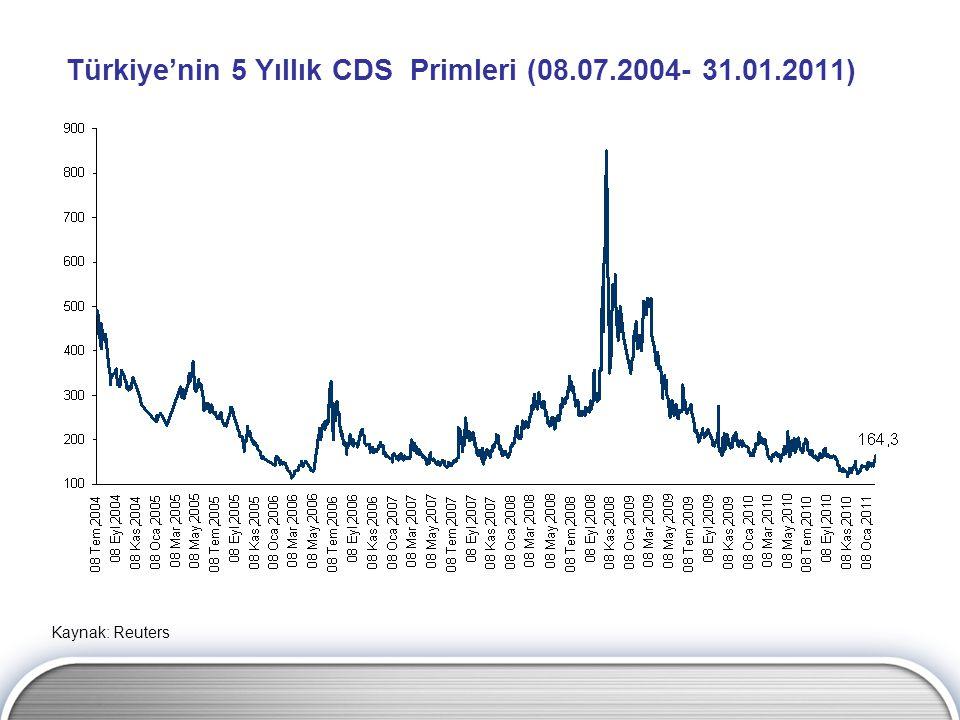 Türkiye'nin 5 Yıllık CDS Primleri (08.07.2004- 31.01.2011) Kaynak: Reuters