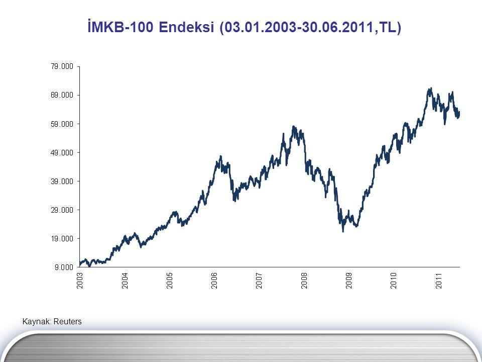 İMKB-100 Endeksi (03.01.2003-30.06.2011,TL) Kaynak: Reuters