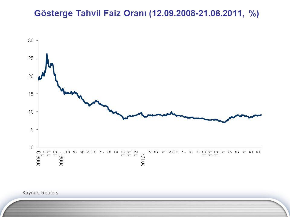 Gösterge Tahvil Faiz Oranı (12.09.2008-21.06.2011, %) Kaynak: Reuters