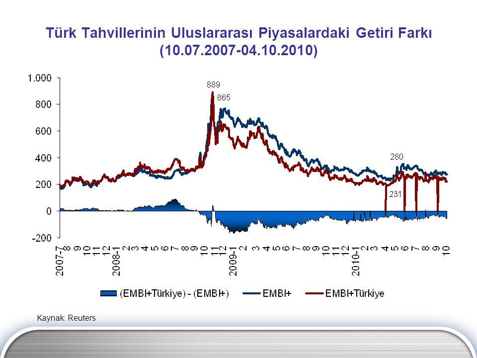 Türk Tahvillerinin Uluslararası Piyasalardaki Getiri Farkı (10.07.2007-04.10.2010) Kaynak: Reuters