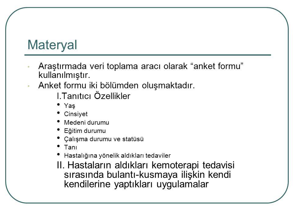 Materyal Araştırmada veri toplama aracı olarak anket formu kullanılmıştır.