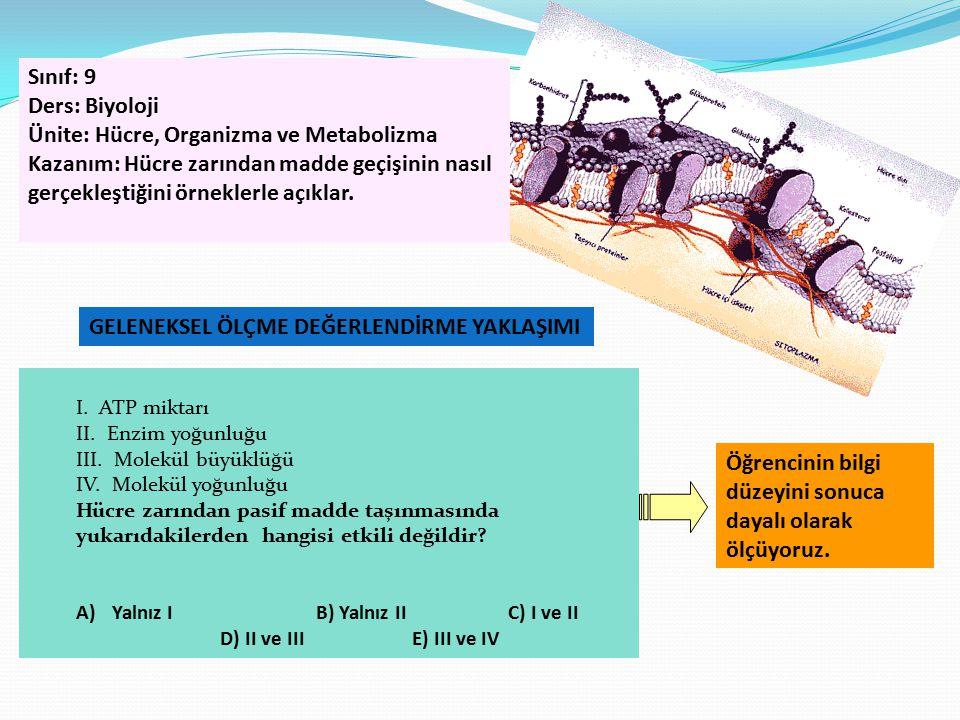 Sınıf: 9 Ders: Biyoloji Ünite: Hücre, Organizma ve Metabolizma Kazanım: Hücre zarından madde geçişinin nasıl gerçekleştiğini örneklerle açıklar. GELEN