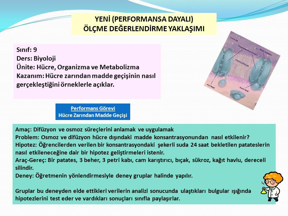 YENİ (PERFORMANSA DAYALI) ÖLÇME DEĞERLENDİRME YAKLAŞIMI Sınıf: 9 Ders: Biyoloji Ünite: Hücre, Organizma ve Metabolizma Kazanım: Hücre zarından madde g