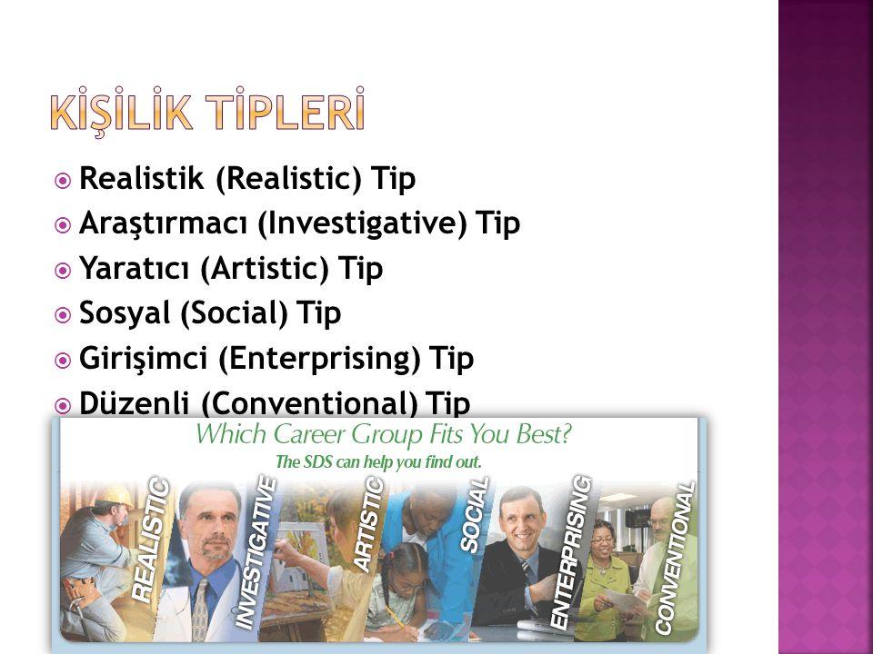  Realistik (Realistic) Tip  Araştırmacı (Investigative) Tip  Yaratıcı (Artistic) Tip  Sosyal (Social) Tip  Girişimci (Enterprising) Tip  Düzenli