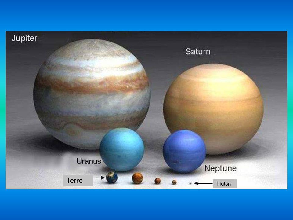 Dünya Pluton Mars Merkür