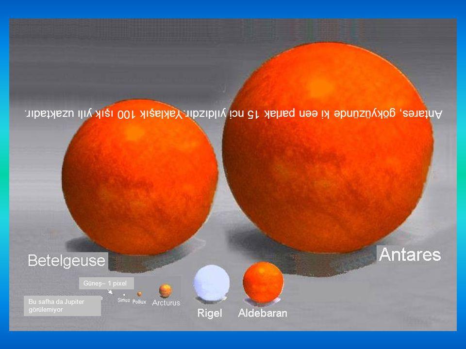 Güneş Sirius Arturus Jupiter a 1 pixel Bu safha da Dünya görülemiyor
