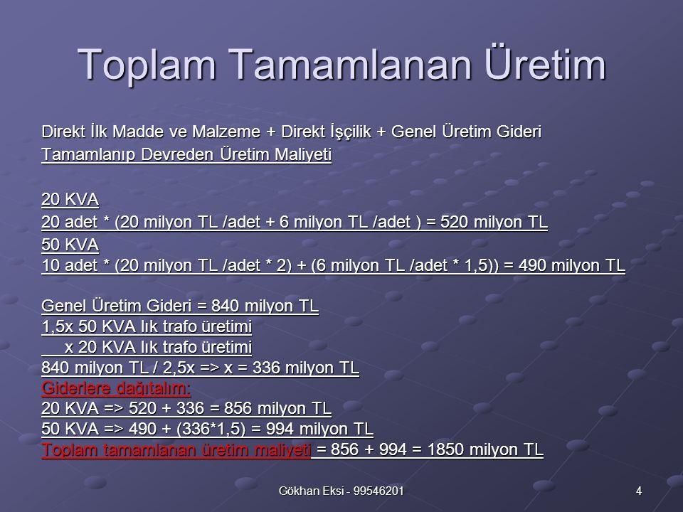 4Gökhan Eksi - 99546201 Toplam Tamamlanan Üretim Direkt İlk Madde ve Malzeme + Direkt İşçilik + Genel Üretim Gideri Tamamlanıp Devreden Üretim Maliyeti 20 KVA 20 adet * (20 milyon TL /adet + 6 milyon TL /adet ) = 520 milyon TL 50 KVA 10 adet * (20 milyon TL /adet * 2) + (6 milyon TL /adet * 1,5)) = 490 milyon TL Genel Üretim Gideri = 840 milyon TL 1,5x 50 KVA lık trafo üretimi x 20 KVA lık trafo üretimi x 20 KVA lık trafo üretimi 840 milyon TL / 2,5x => x = 336 milyon TL Giderlere dağıtalım: 20 KVA => 520 + 336 = 856 milyon TL 50 KVA => 490 + (336*1,5) = 994 milyon TL Toplam tamamlanan üretim maliyeti = 856 + 994 = 1850 milyon TL