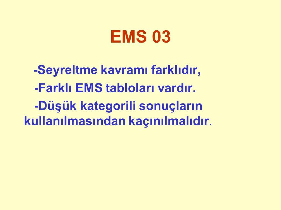 EMS 03 -Seyreltme kavramı farklıdır, -Farklı EMS tabloları vardır. -Düşük kategorili sonuçların kullanılmasından kaçınılmalıdır.