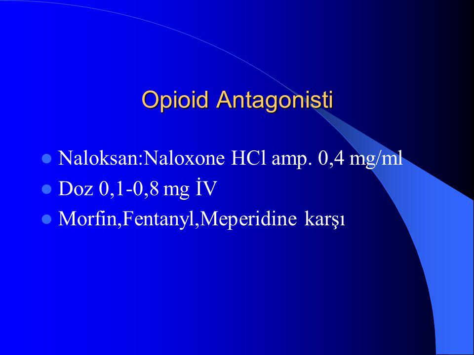 Opioid Antagonisti Naloksan:Naloxone HCl amp. 0,4 mg/ml Doz 0,1-0,8 mg İV Morfin,Fentanyl,Meperidine karşı