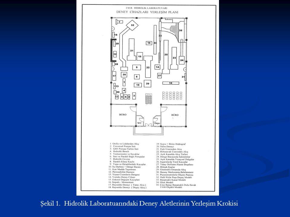 Şekil 1. Hidrolik Laboratuarındaki Deney Aletlerinin Yerleşim Krokisi
