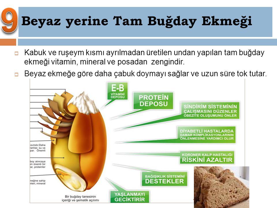 Beyaz yerine Tam Buğday Ekmeği  Kabuk ve ruşeym kısmı ayrılmadan üretilen undan yapılan tam buğday ekmeği vitamin, mineral ve posadan zengindir.  Be