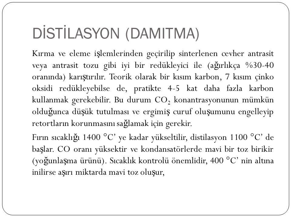 DİSTİLASYON (DAMITMA) Kırma ve eleme i ş lemlerinden geçirilip sinterlenen cevher antrasit veya antrasit tozu gibi iyi bir redükleyici ile (a ğ ırlıkç