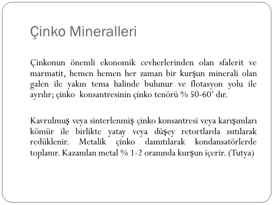 Çinko Mineralleri Çinkonun önemli ekonomik cevherlerinden olan sfalerit ve marmatit, hemen hemen her zaman bir kur ş un minerali olan galen ile yakın