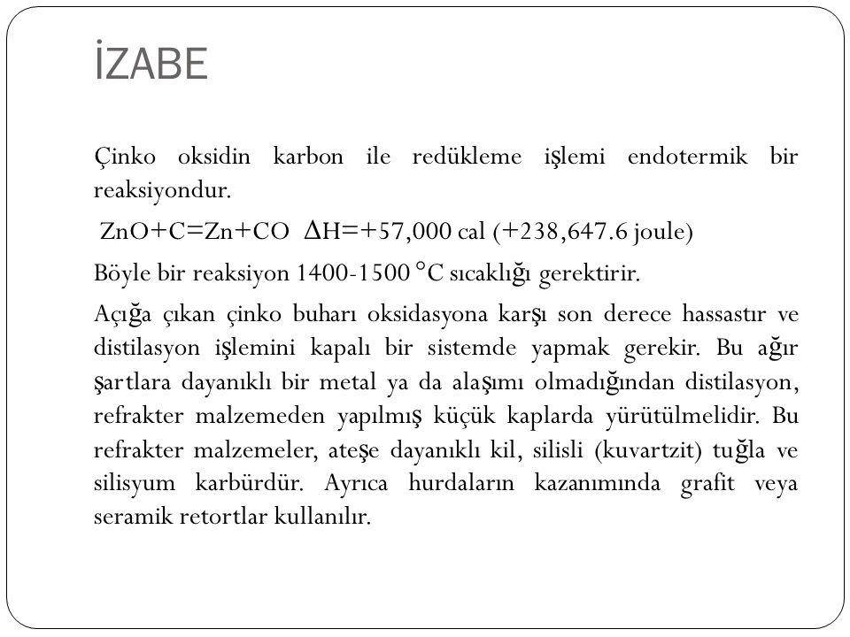 İZABE Çinko oksidin karbon ile redükleme i ş lemi endotermik bir reaksiyondur. ZnO+C=Zn+CO Δ H=+57,000 cal (+238,647.6 joule) Böyle bir reaksiyon 1400